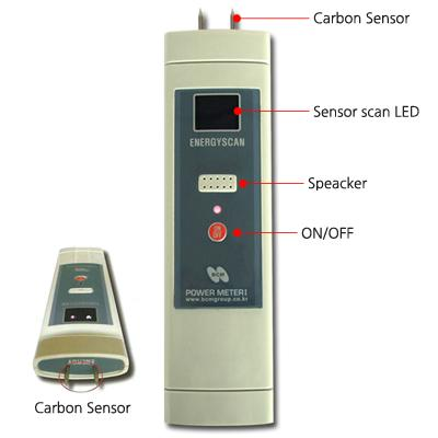 Carbon Measuring Device - Other